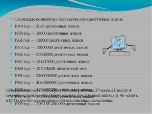 С помощью компьютера было вычислено десятичных знаков: 1949 год — 2037 десяти