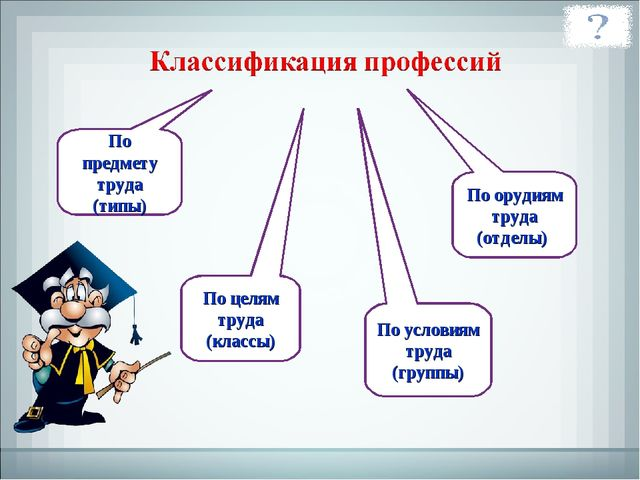 По предмету труда (типы) По целям труда (классы) По условиям труда (группы) П...
