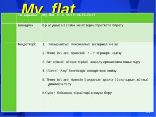 My flat Тақырыбы:My flat U -3 St-1 P-74-75-76-77 БілімділікӘр оқушыға ө