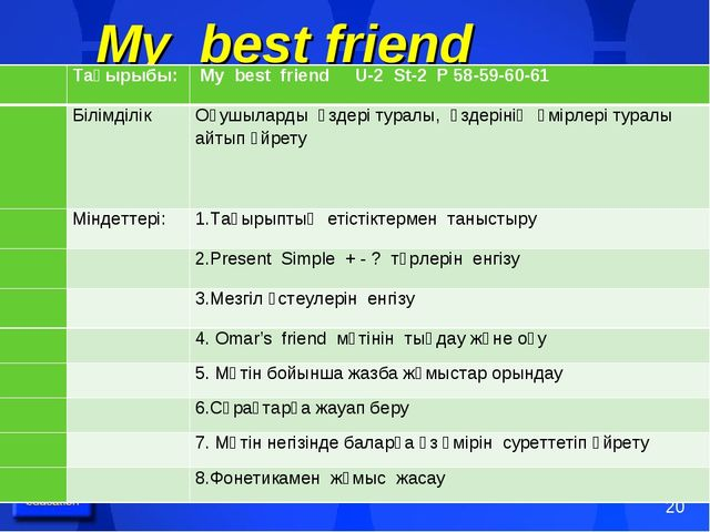 My best friend Тақырыбы: My best friend U-2 St-2 P 58-59-60-61 Білімділі...