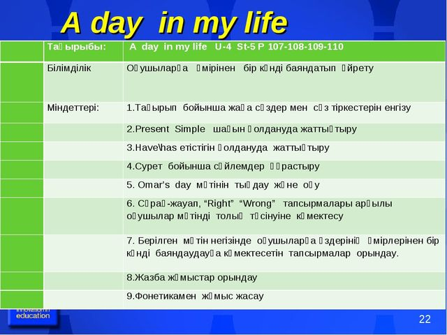 A day in my life Тақырыбы: А day in my life U-4 St-5 P 107-108-109-110 Б...