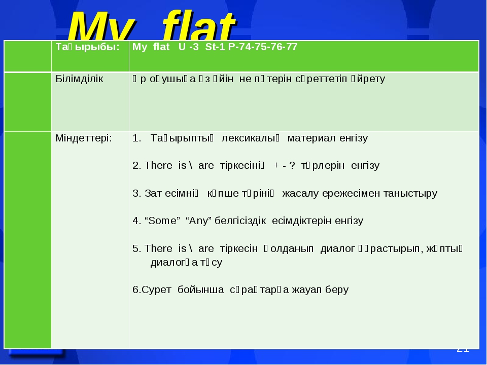 My flat Тақырыбы:My flat U -3 St-1 P-74-75-76-77 БілімділікӘр оқушыға ө...