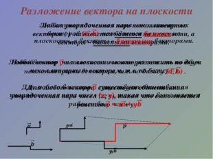 Разложение вектора на плоскости