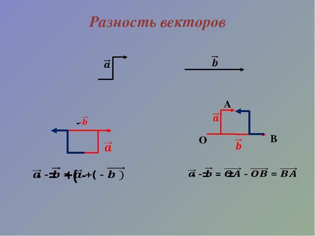Разность векторов O A B