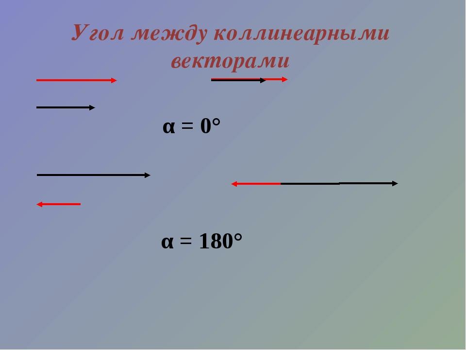 Угол между коллинеарными векторами α = 0° α = 180°