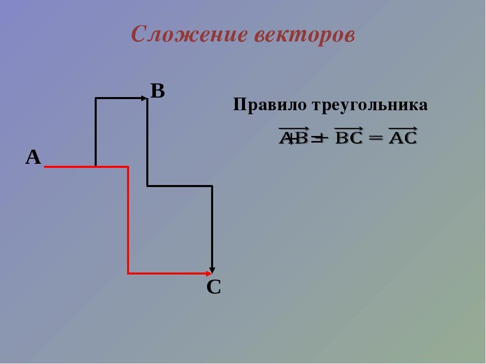 Сложение векторов А В С Правило треугольника