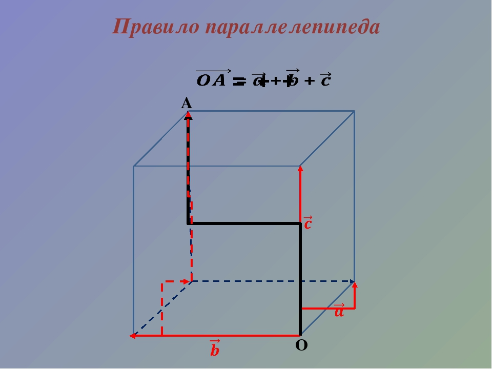 Правило параллелепипеда A O