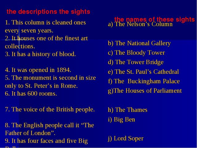 the names of these sights the descriptions the sights a) The Nelson's Column...