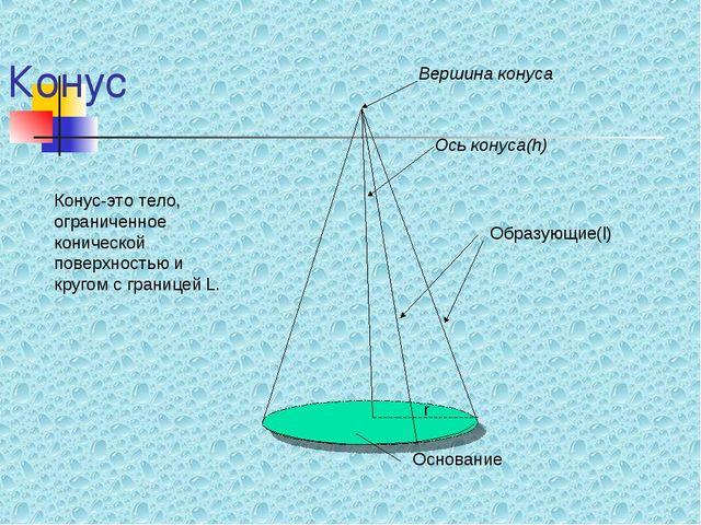 Конус Конус-это тело, ограниченное конической поверхностью и кругом с границе...