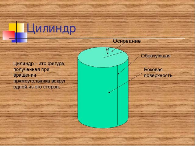 Цилиндр Основание Цилиндр – это фигура, полученная при вращении прямоугольник...