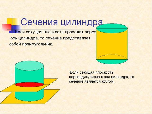Сечения цилиндра Если секущая плоскость проходит через ось цилиндра, то сечен...
