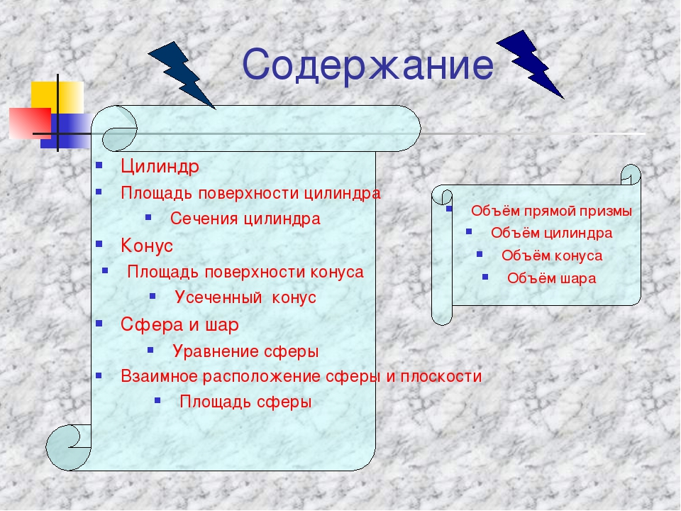 Содержание Цилиндр Площадь поверхности цилиндра Сечения цилиндра Конус Площад...