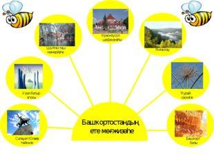 Башҡортостандың ете мөғжизәһе Салауат Юлаев һәйкәле Урал батыр эпосы Шүлгән