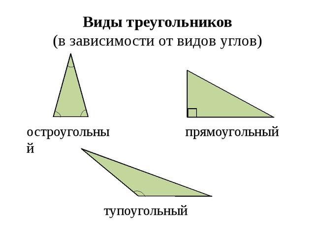 Виды треугольников (в зависимости от видов углов) остроугольный прямоугольный...