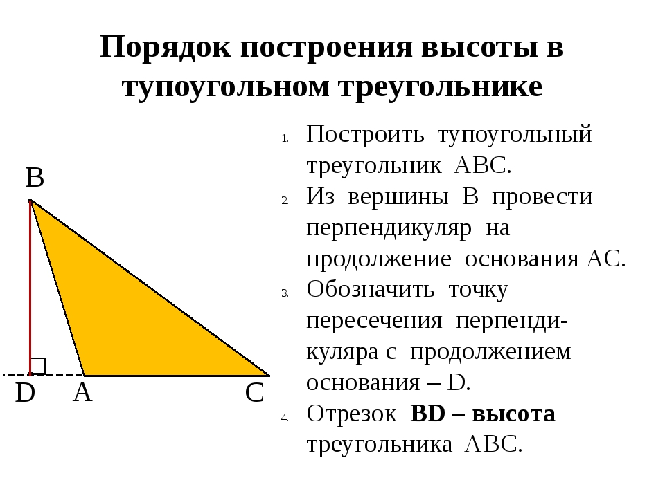 D С А Порядок построения высоты в тупоугольном треугольнике Построить тупоуго...