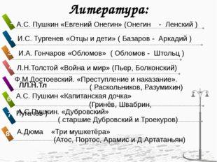 Литература: А.С. Пушкин «Евгений Онегин» (Онегин - Ленский ) И.С. Тургенев «О