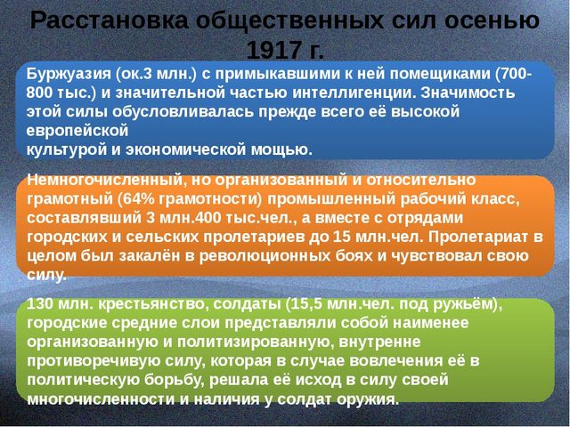 Расстановка общественных сил осенью 1917 г. Буржуазия (ок.3 млн.) с примыкав...