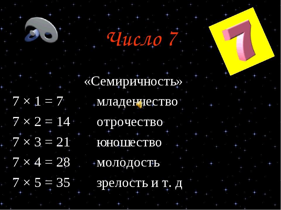 Число 7 «Семиричность» 7 × 1 = 7 младенчество 7 × 2 = 14отрочество 7 × 3 =...