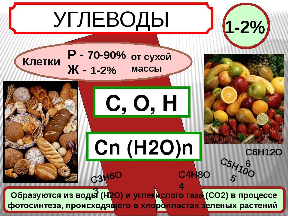 УГЛЕВОДЫ Клетки С, О, Н Сn (Н2О)n Р - 70-90% Ж - 1-2% от сухой массы 1-2% С5...