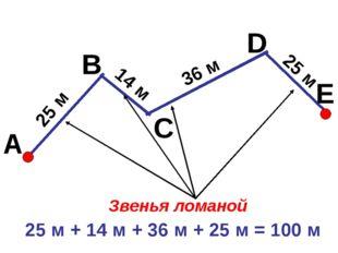 Звенья ломаной A B C D E 25 м + 14 м + 36 м + 25 м = 100 м