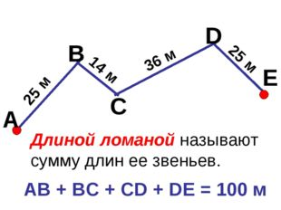 Длиной ломаной называют сумму длин ее звеньев. A B C D E AB + BC + CD + DE =