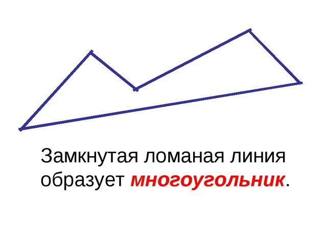 Замкнутая ломаная линия образует многоугольник.