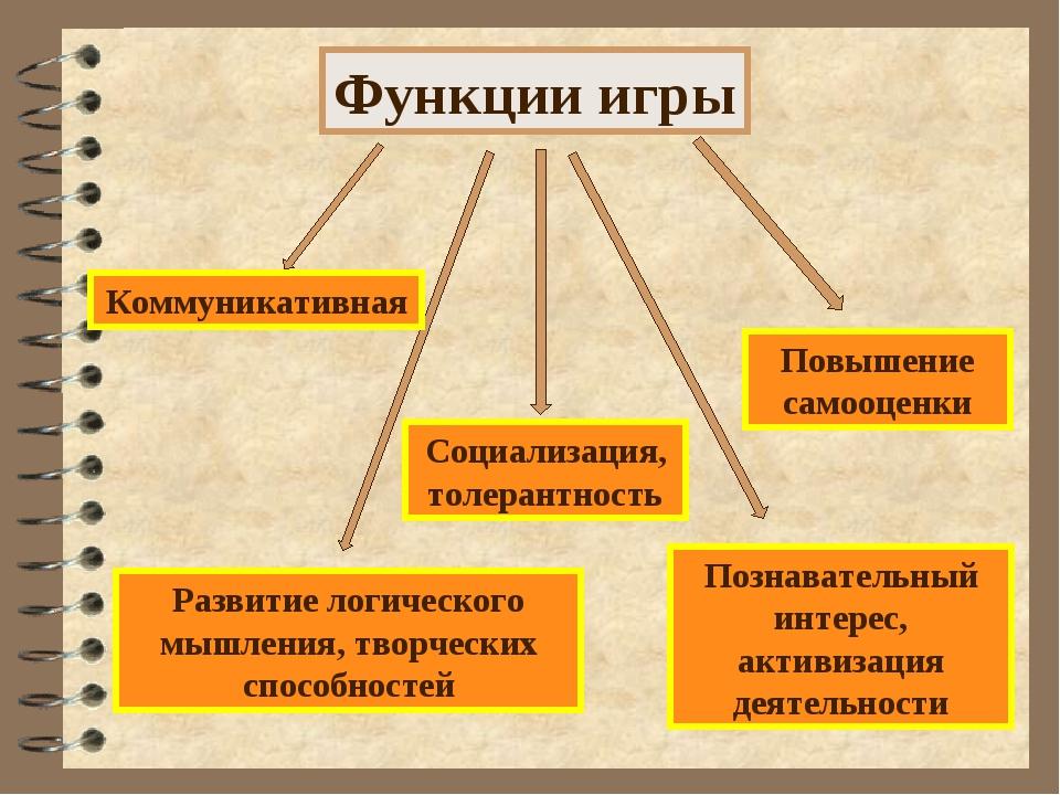 Функции игры Повышение самооценки Познавательный интерес, активизация деятель...