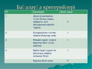 Бағалауға критерийлері №Критерий Балл саны 1Дене мүшелерінің түгел болуы (