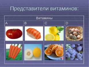 Представители витаминов: Витамины АВСD