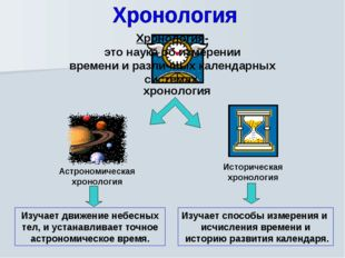 Хронология- это наука об измерении времени и различных календарных системах.