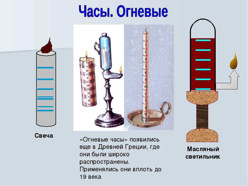 Свеча Масляный светильник «Огневые часы» появились еще в Древней Греции, где...