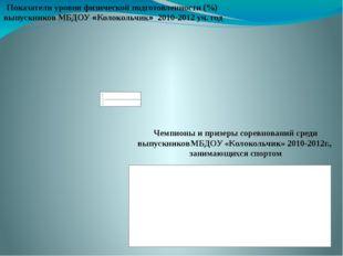 Чемпионы и призеры соревнований среди выпускников МБДОУ «Колокольчик» 2010-20
