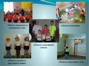 «Школа народных и подвижных игр» «Школа плавания» «Школа спортивной семьи» «Ш