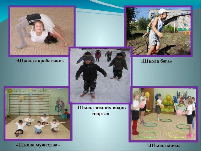 «Школа акробатики» «Школа бега» «Школа зимних видов спорта» «Школа мужества»...