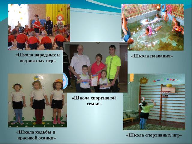 «Школа народных и подвижных игр» «Школа плавания» «Школа спортивной семьи» «Ш...