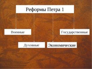 Реформы Петра 1 Военные Государственные Духовные Экономические