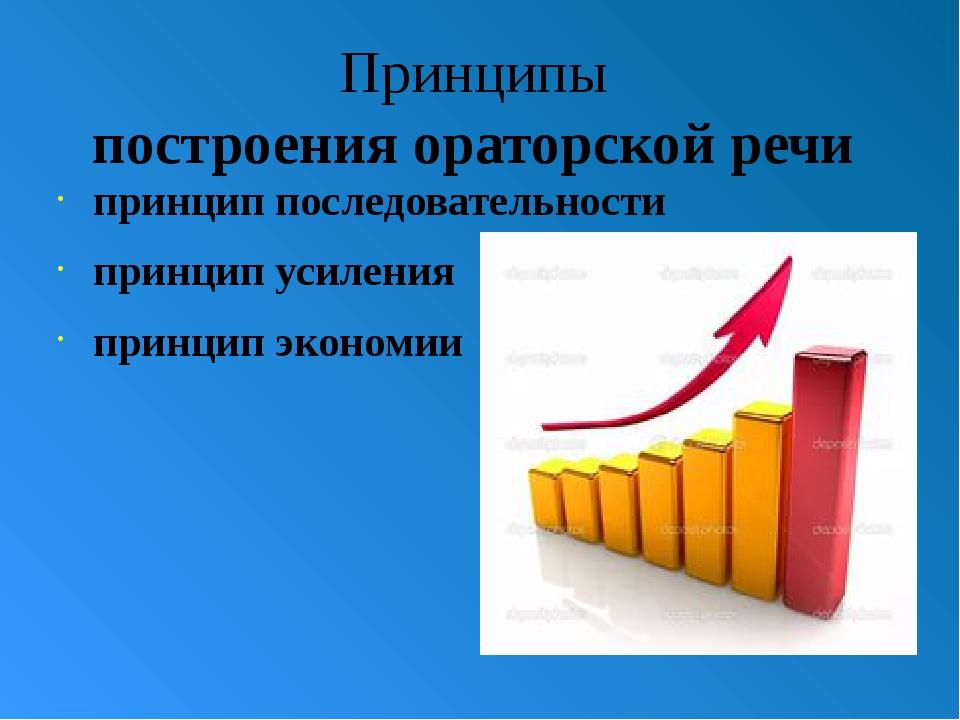 Принципы построения ораторской речи принцип последовательности принцип усилен...