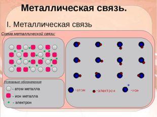 I. Металлическая связь Схема металлической связи: Металлическая связь. Услов