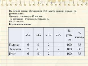 На летней сессии обучающиеся 10А класса сдавали экзамен по русскому языку. До