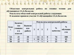 Областная контрольная работа по технике чтения для обучающихся 5А,Б,Вклассов.