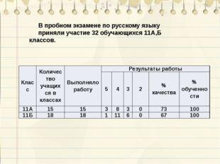 В пробном экзамене по русскому языку приняли участие 32 обучающихся 11А,Б кла