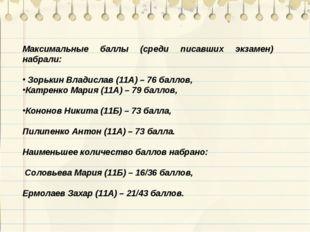 Максимальные баллы (среди писавших экзамен) набрали: Зорькин Владислав (11А)