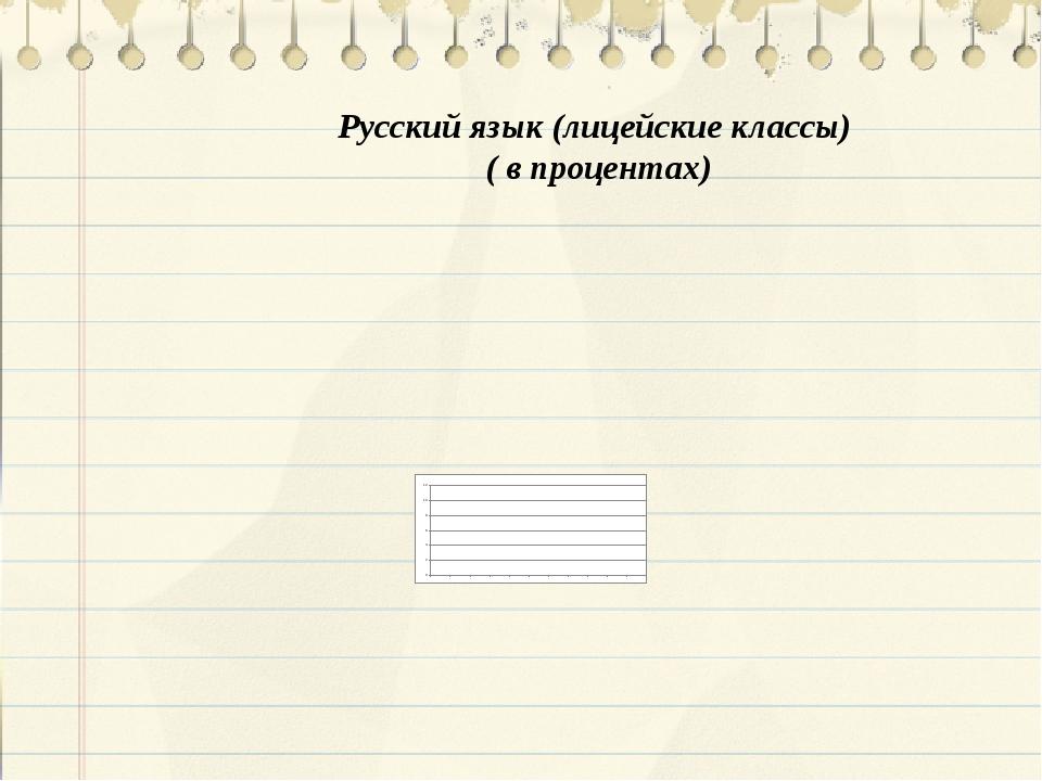 Русский язык (лицейские классы) ( в процентах)
