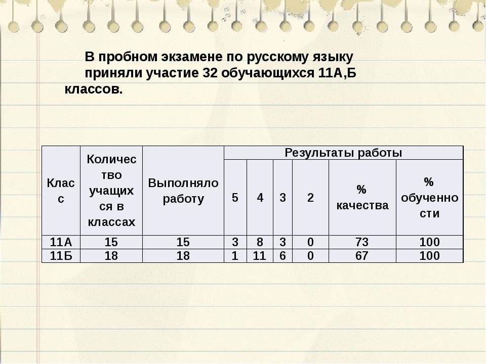 В пробном экзамене по русскому языку приняли участие 32 обучающихся 11А,Б кла...