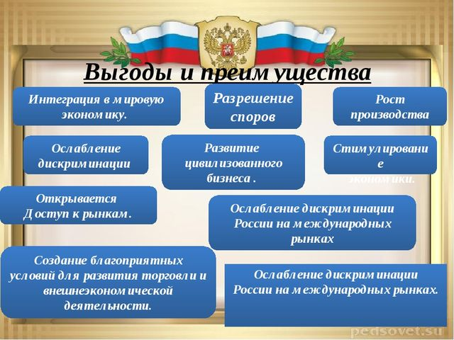 Выгоды и преимущества Ослабление дискриминации Россиина международных рынках...