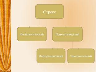 Стресс Физиологический Психологический Информационный Эмоциональный