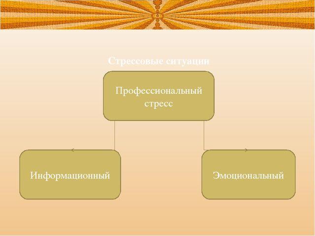 Стрессовые ситуации Профессиональный стресс Информационный Эмоциональный