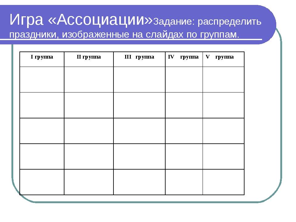 Игра «Ассоциации»Задание: распределить праздники, изображенные на слайдах по...