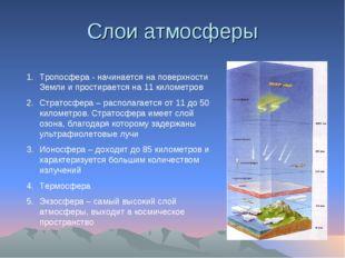 Слои атмосферы Тропосфера - начинается на поверхности Земли и простирается на