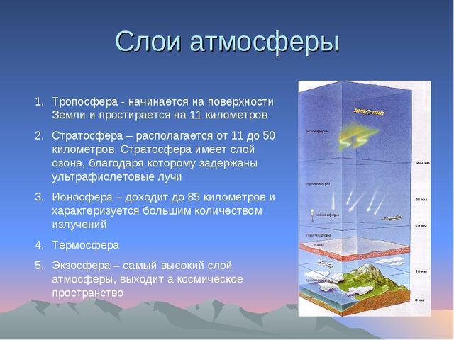 Слои атмосферы Тропосфера - начинается на поверхности Земли и простирается на...